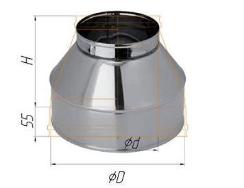 Фото Феррум - Конус D=115/200, AISI 430/430, 0,5/0,5 мм, по воде
