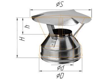 Фото Феррум - Оголовок D=115/200, AISI 430/430, 0,5/0,5 мм, по воде