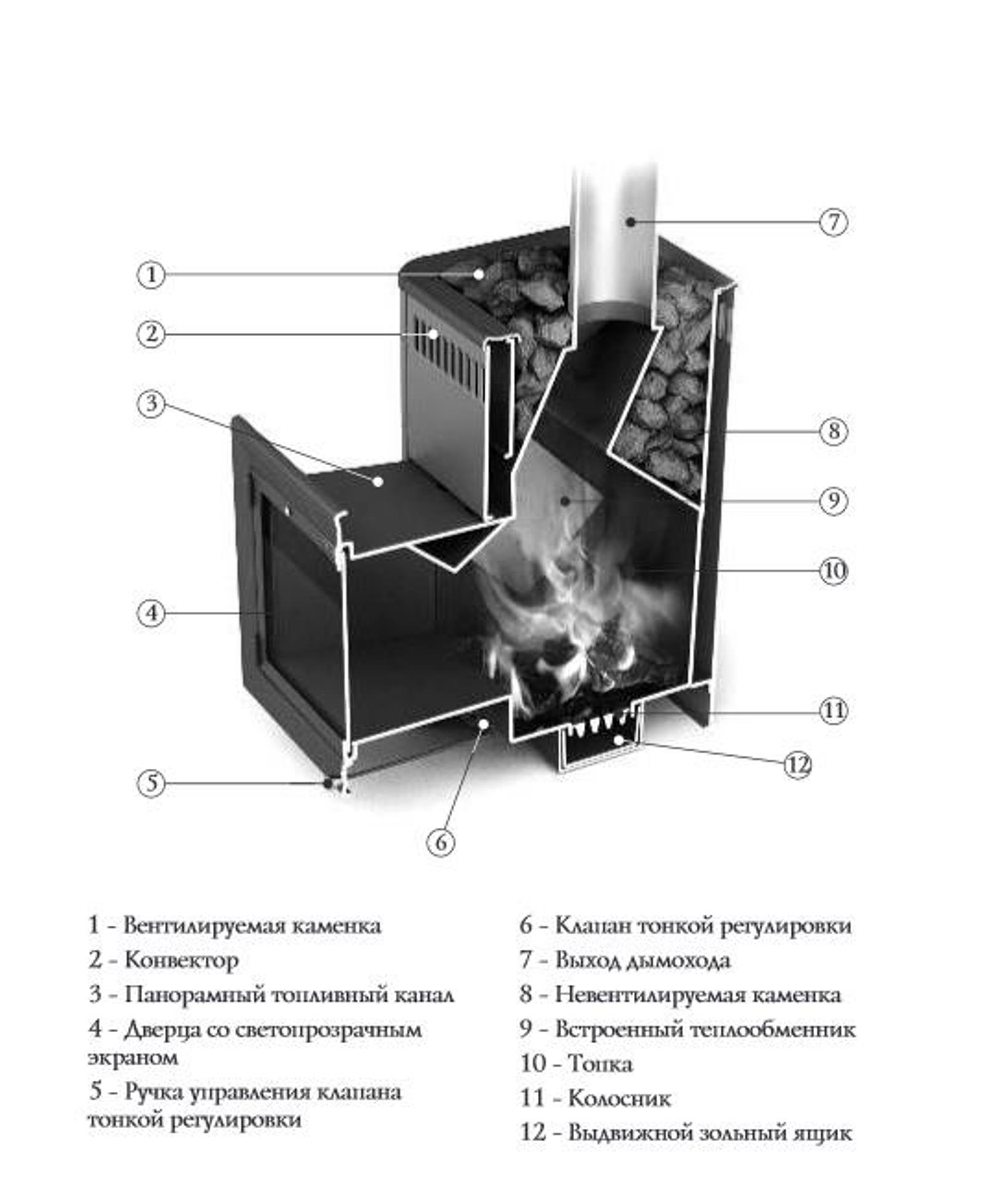 Где купить теплообменник для печи термофор сварной пластичный теплообменник