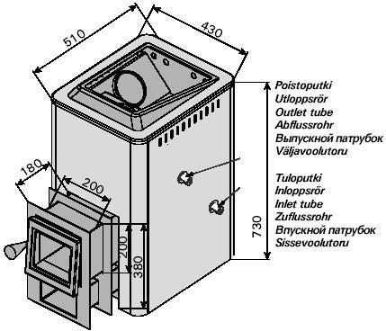 Банная печь harvia 20sl с теплообменник с право теплообменник цена правила